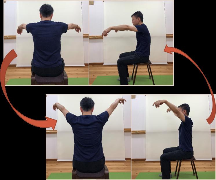 呼吸筋をストレッチする自宅トレーニングの説明図